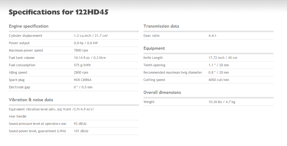 122HD45 SPECIFICATIONS